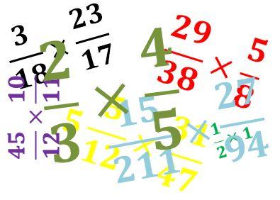 Gambar: Ilustrasi bilangan pecahan