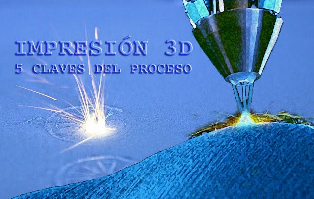 IMPRESORAS 3D : 5 Claves del proceso
