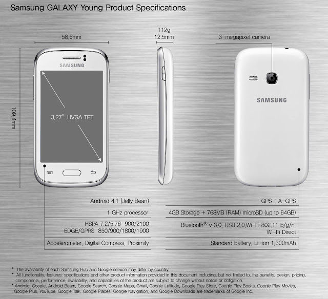 Samsung Galaxy Young Product Specs