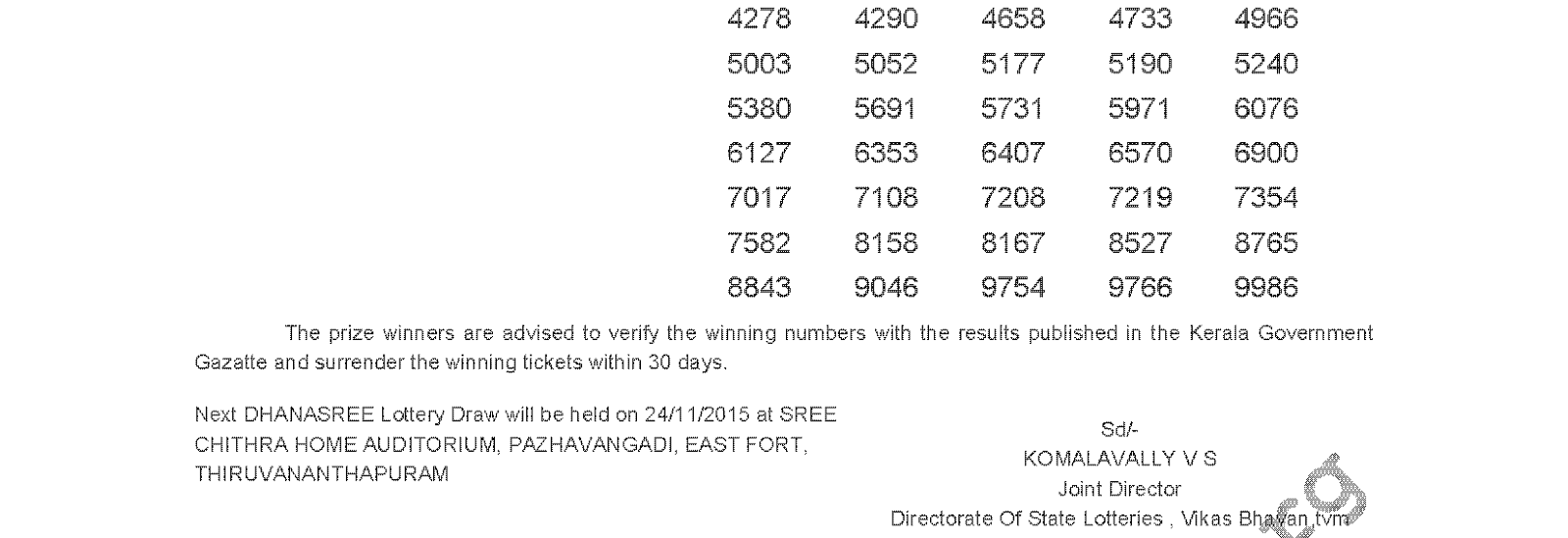 DHANASREE Lottery DS 212 Result 17-11-2015