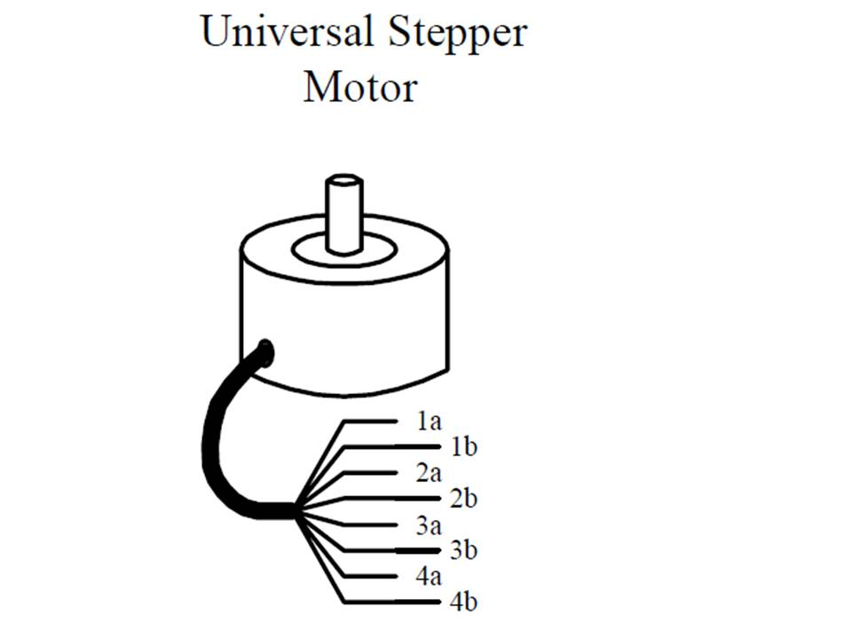 stepper motor windings