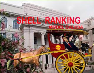 SHELL RANKING RIGGED