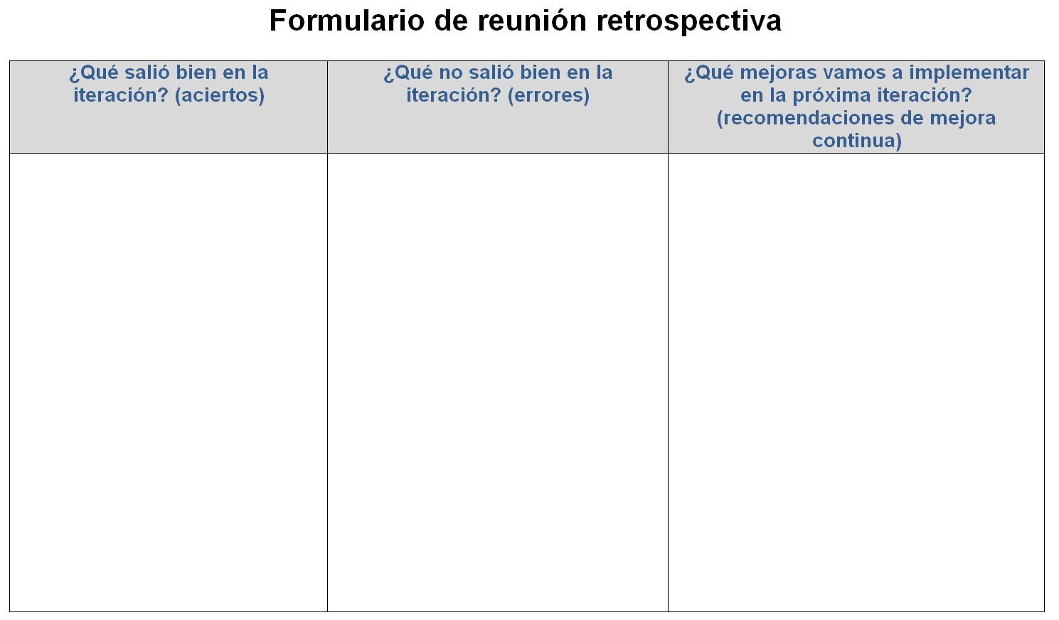 Plantillas Scrum: la reunión de retrospectiva - La Oficina de ...