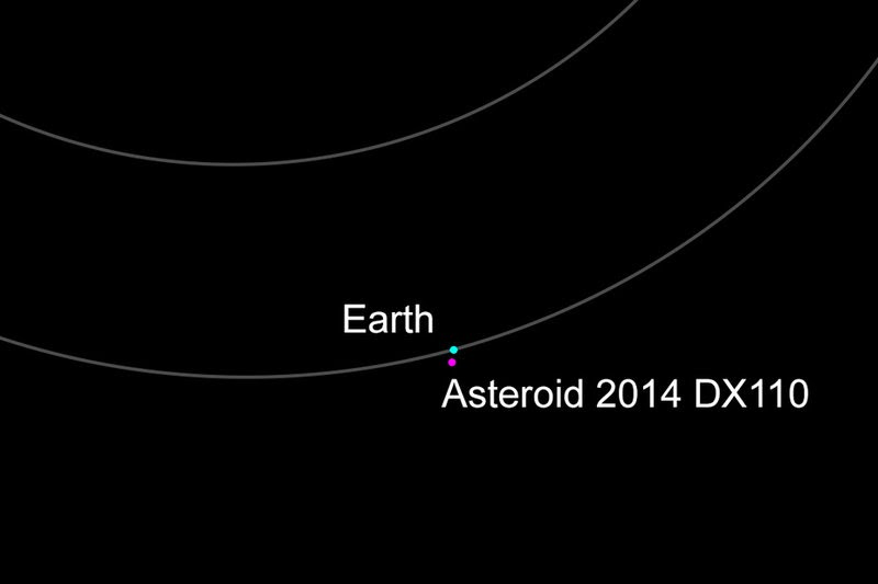 Earth asteroid March  2014