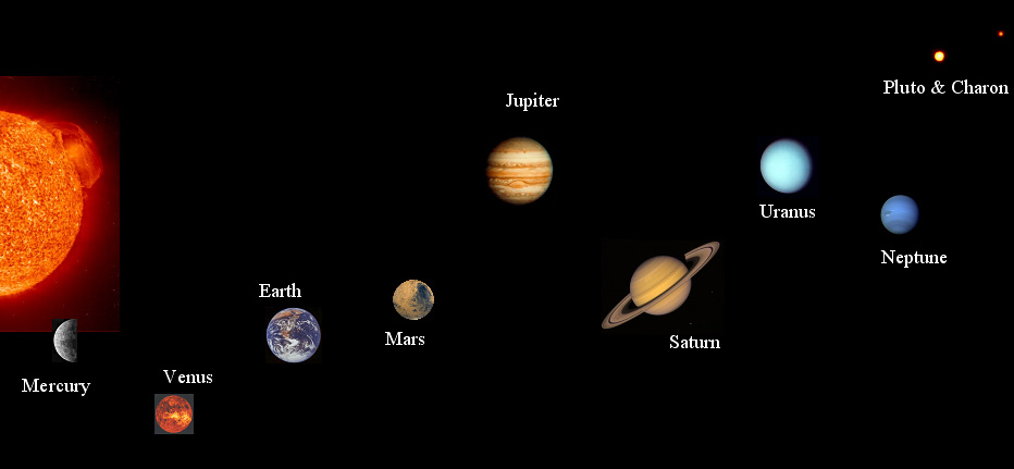 Images Of Planets Diagram Without Labels Spacehero