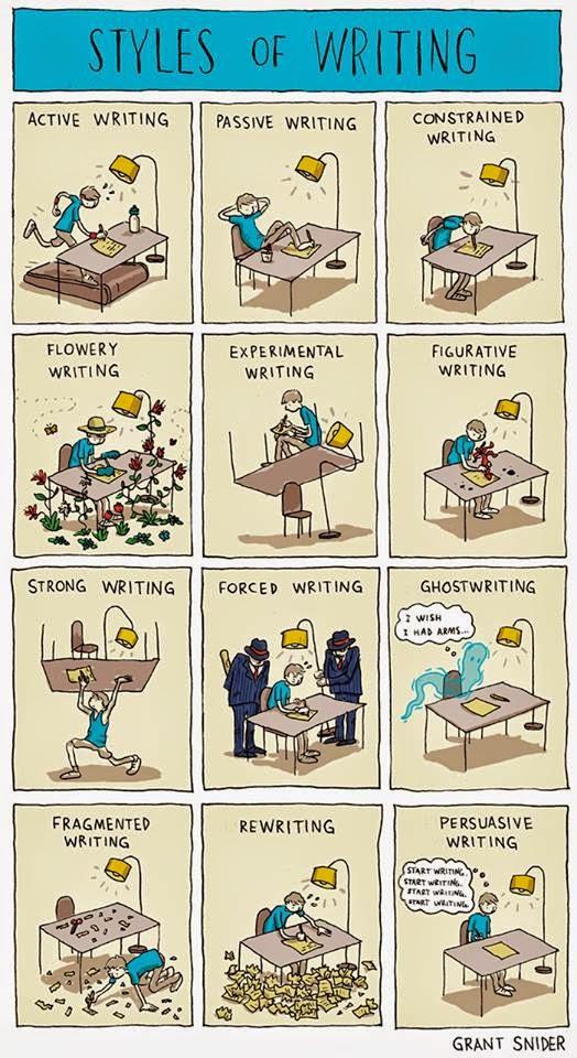 Estilos de escritura
