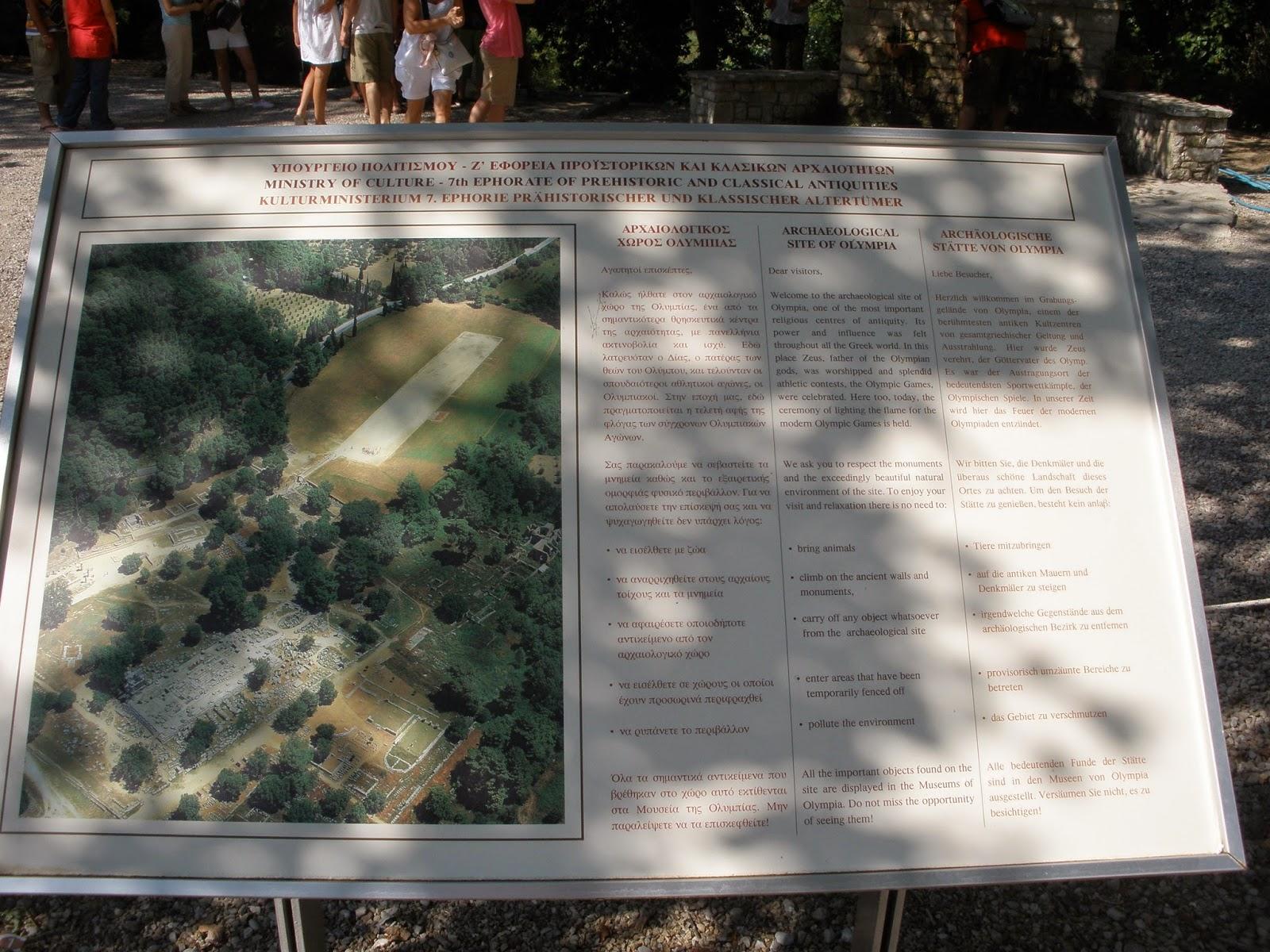 Plano del Santuario Arqueológico de Olimpia