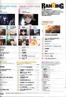 Top 10 Karakter Anime Pria / Wanita Terbaik Versi Majalah Newtype Agustus 2015