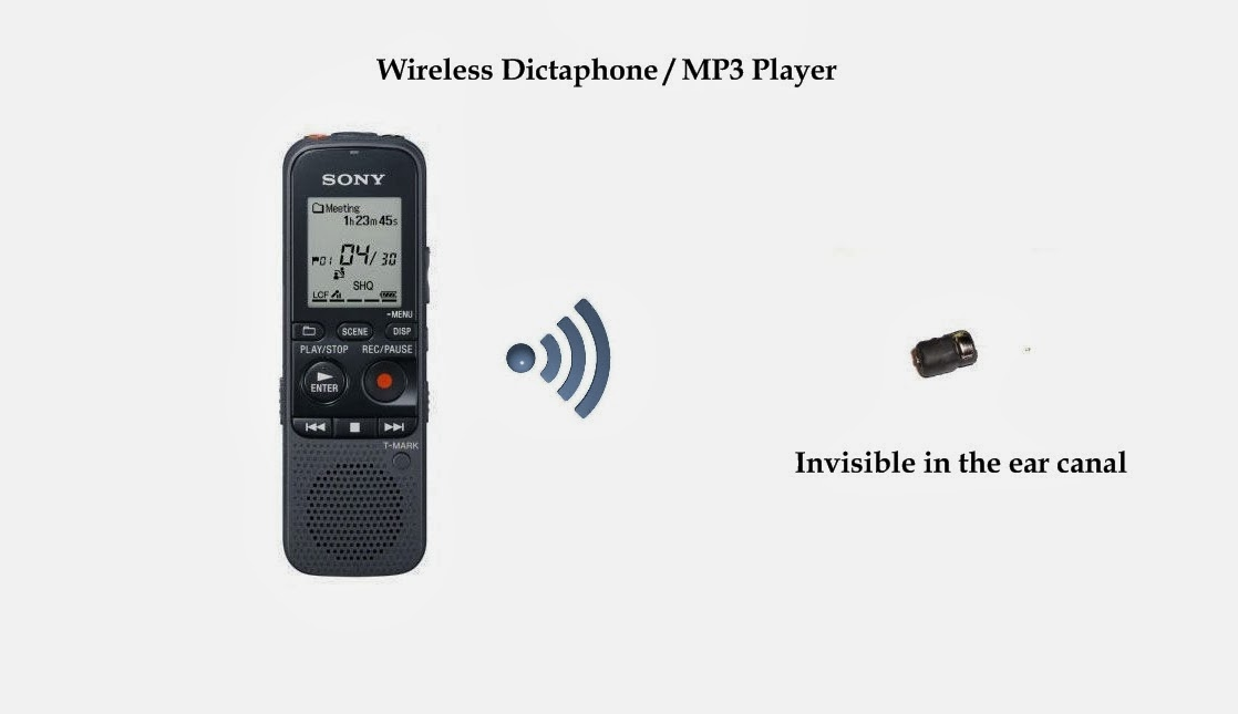 Wireless Dictaphone and RF earpiece in-ear receiver