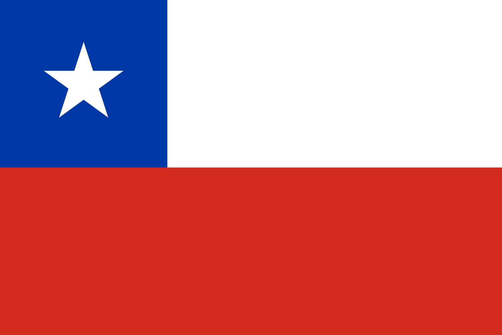 5.º Pais _ Chile_