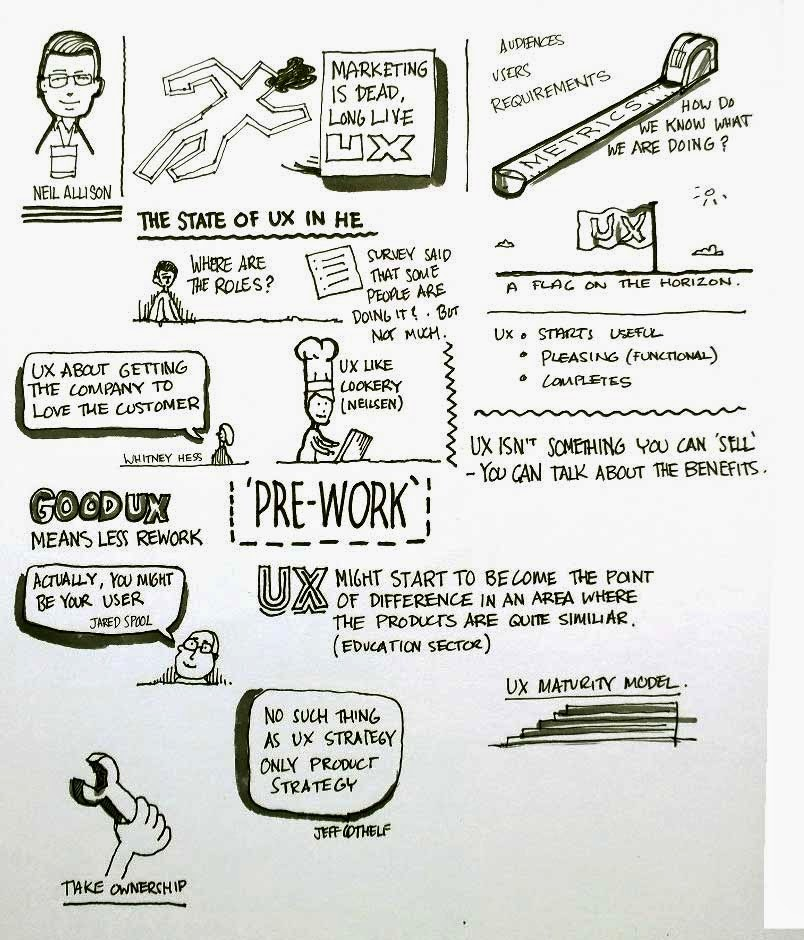 Sketchnotes of my talk by Kevin Mears @mearso