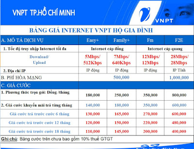 Cáp Quang VNPT Phường Cát Lãi Quận 2