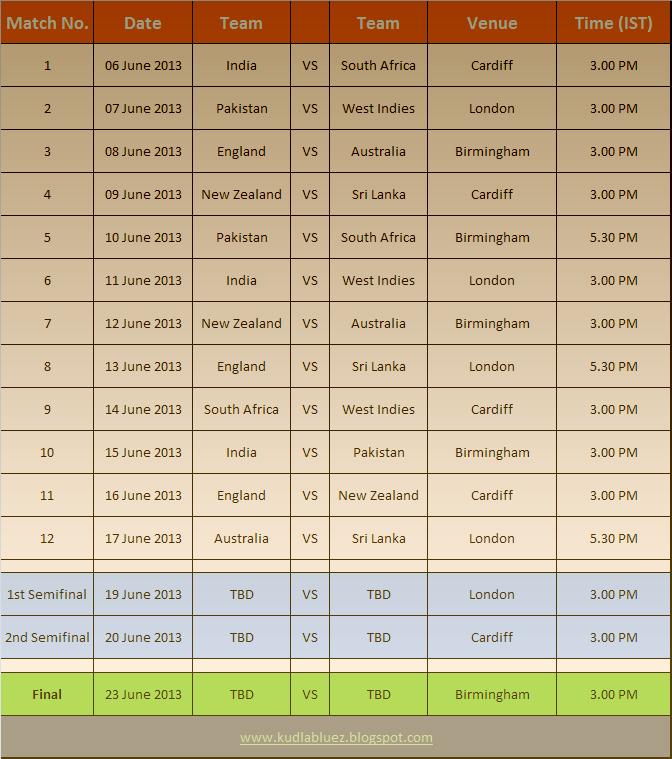 Champions trophy 2013,IPL Schedule.
