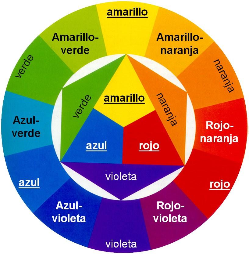 BA 130 Teoría del Color: Sesion 7 y 8 Colores Intermedios