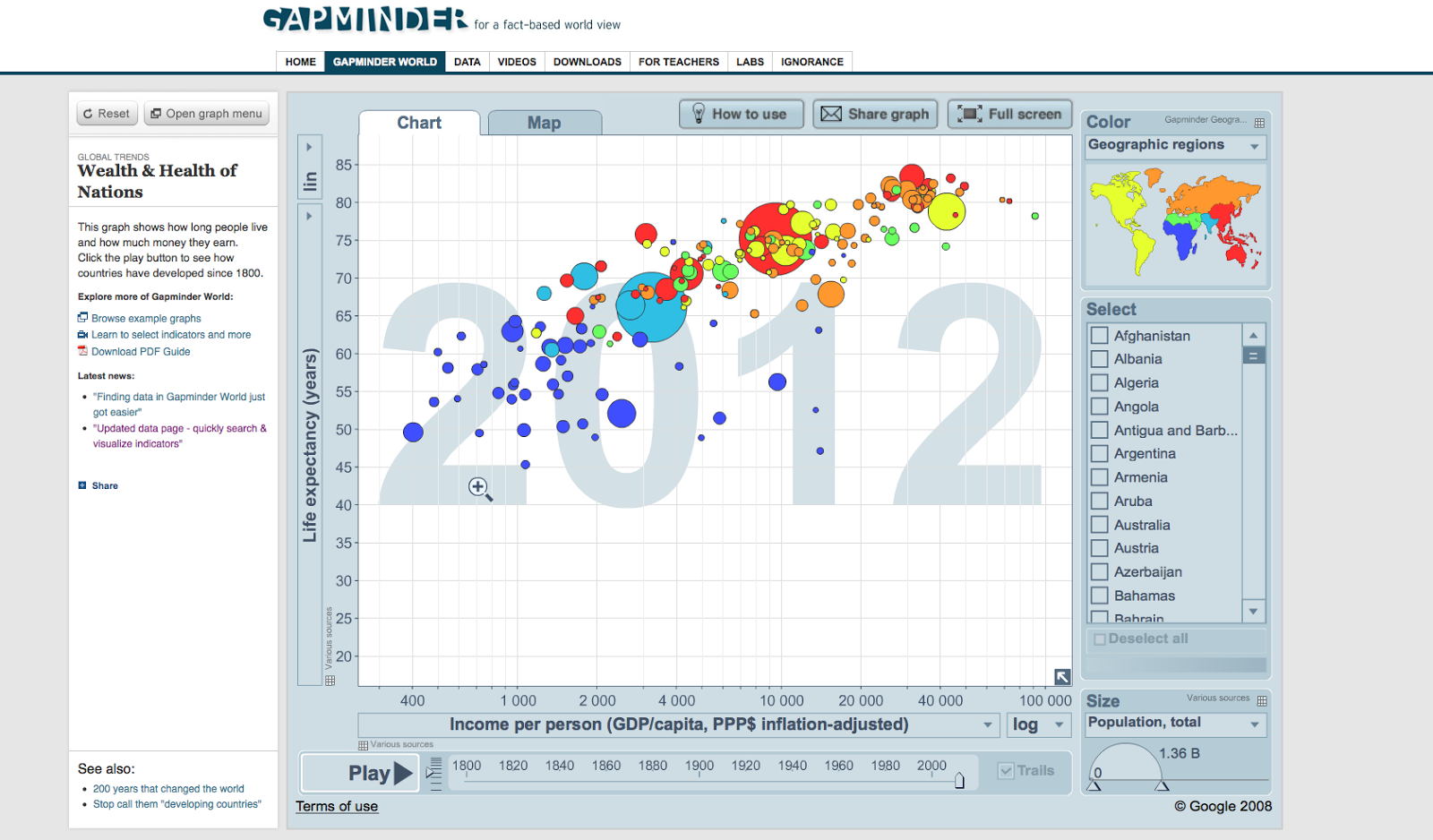 http://www.gapminder.org/world/#$majorMode=chart$is;shi=t;ly=2003;lb=f;il=t;fs=11;al=30;stl=t;st=t;nsl=t;se=t$wst;tts=C$ts;sp=5.59290322580644;ti=2012$zpv;v=0$inc_x;mmid=XCOORDS;iid=phAwcNAVuyj1jiMAkmq1iMg;by=ind$inc_y;mmid=YCOORDS;iid=phAwcNAVuyj2tPLxKvvnNPA;by=ind$inc_s;uniValue=8.21;iid=phAwcNAVuyj0XOoBL_n5tAQ;by=ind$inc_c;uniValue=255;gid=CATID0;by=grp$map_x;scale=log;dataMin=283;dataMax=110808$map_y;scale=lin;dataMin=18;dataMax=87$map_s;sma=49;smi=2.65$cd;bd=0$inds=;example=75