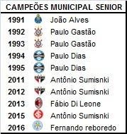 Campeões Municipais Senior