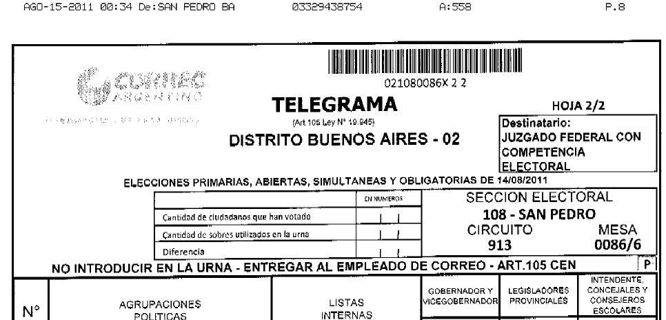 Aclaran el valor de los telegramas de escrutinio luego de Ministerio del interior escrutinio
