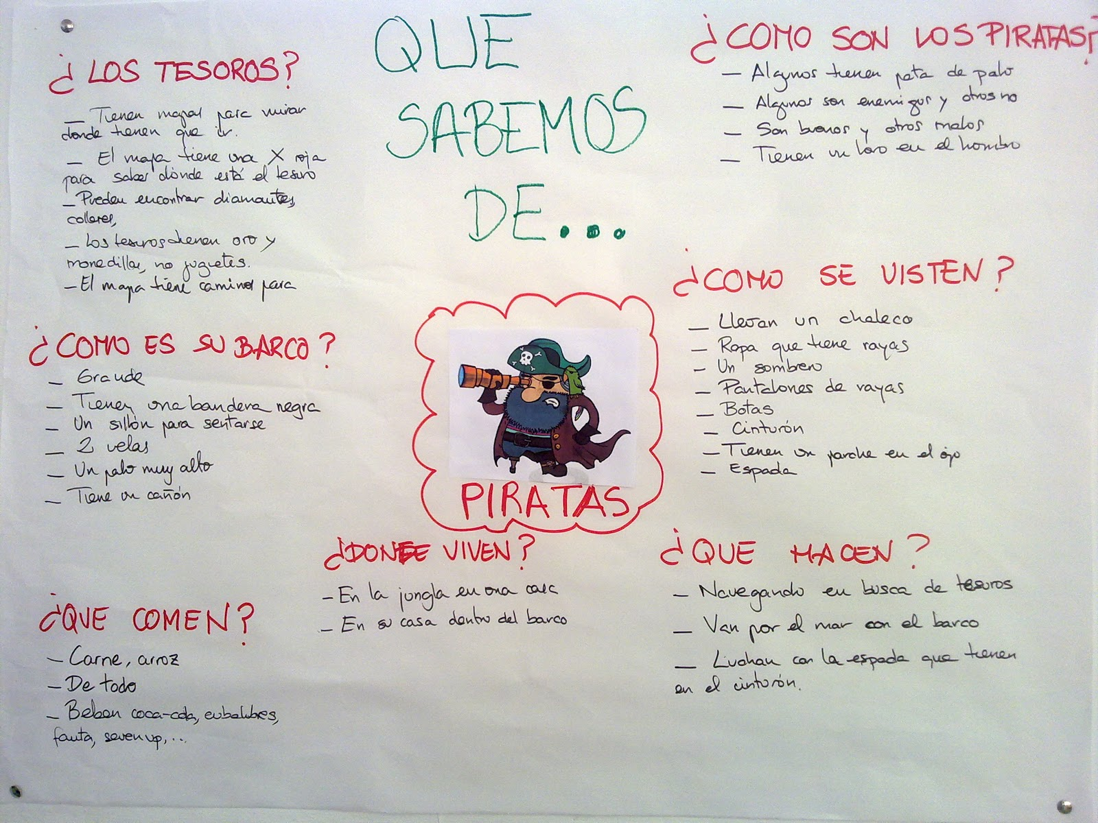 Escuela En Casa | apexwallpapers.com