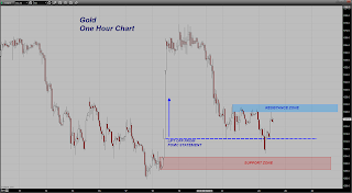 prix de l'or, de l'argent et des minières / suivi quotidien en clôture - Page 4 Chart20130924133550