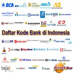 Daftar Kode Bank Transfer ATM Bersama
