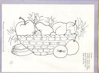 Risco para pintura em tecido com, cesta de frutas, maçãs, pera, banana, e pêssego
