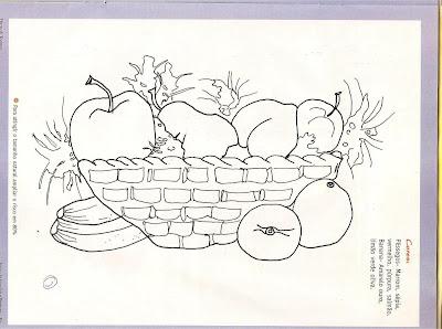 خطر لوحة على القماش، سلة فاكهة، والتفاح، والكمثرى، والموز، والخوخ