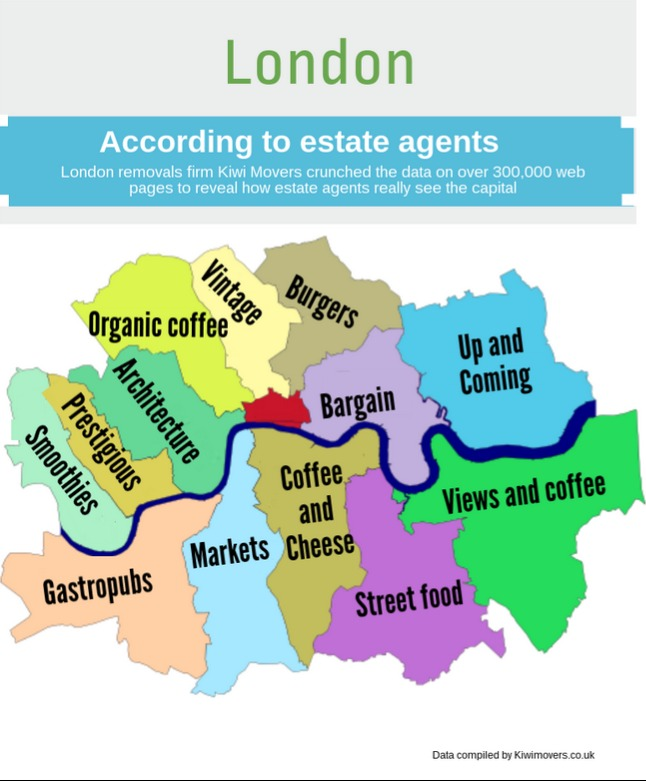 London according to estate agents
