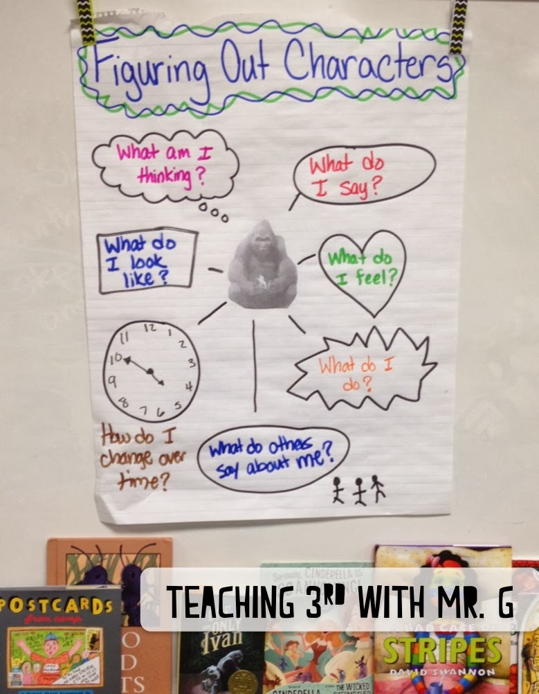 how effective is the character 'mrs Character sketch guidelines a character sketch is a great way for your student to assess the characters in the literature they are reading or people that they are.