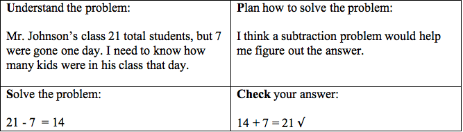 Easy way to solve word problems