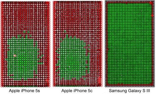 Secondo uno studio compiuto dalla società Optofidelity il touchscreen dei pannelli di iPhone 5S e 5C sono inaccurati