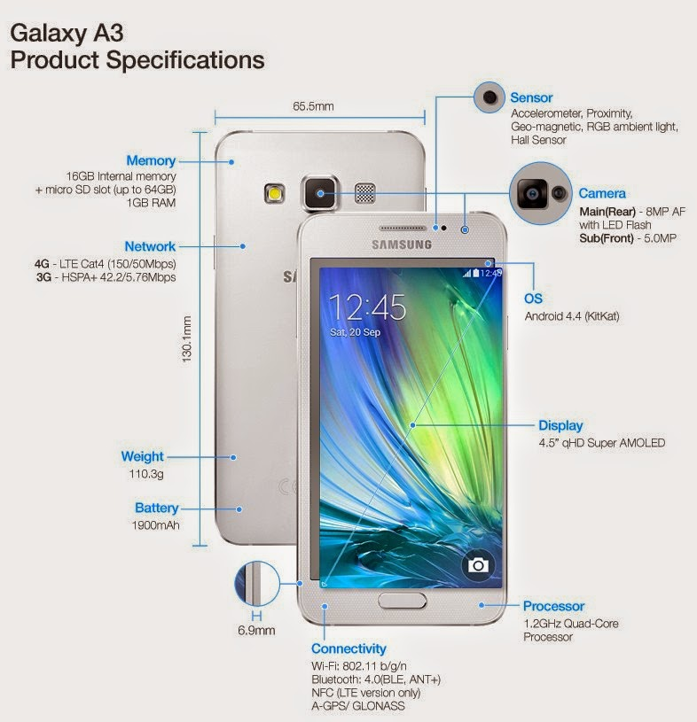 Samsung galaxy A3 Specifictions