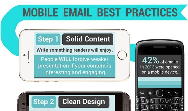 Mobile Email Best Practices #infographic ~ Visualistan