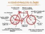 Kerékpár Diszkont