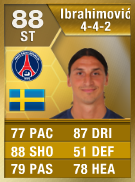 Zlatan Ibrahimovic 88 - FIFA 13 Ultimate Team Card - FUT 13
