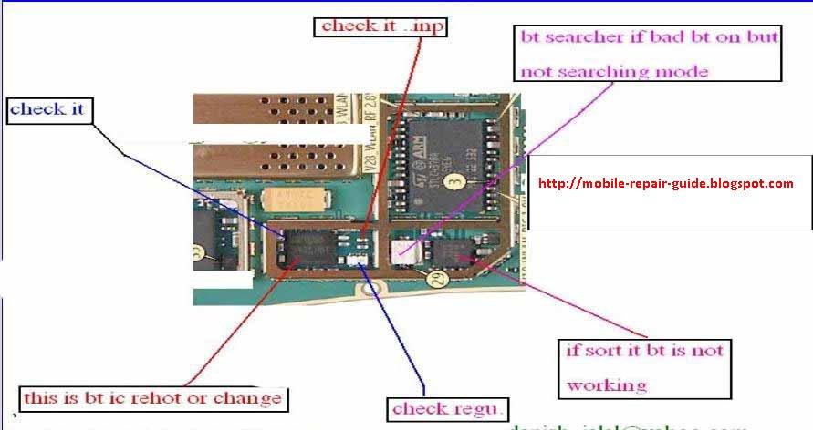 nokia n91 bluetooth not working problem repair guide dizzysenses rh dizzysenses blogspot com E91 Nokia E91 Nokia