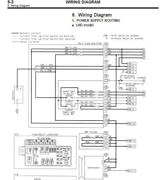 2000 Subaru Outback Wiring Diagram Power Source - WIRE Center •