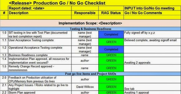 Structuring Go/No-Go Meetings and good preparation make sure you ...