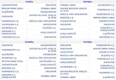 2012 2013 sezonu spor toto super lig fiksturu