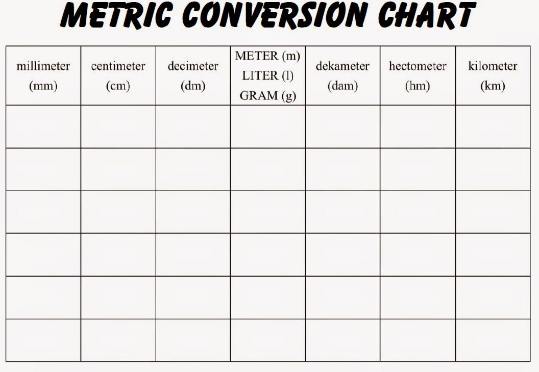 Superklee Metric Conversion Chart – Metric Conversion Chart