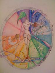 o meu mapa astrológico