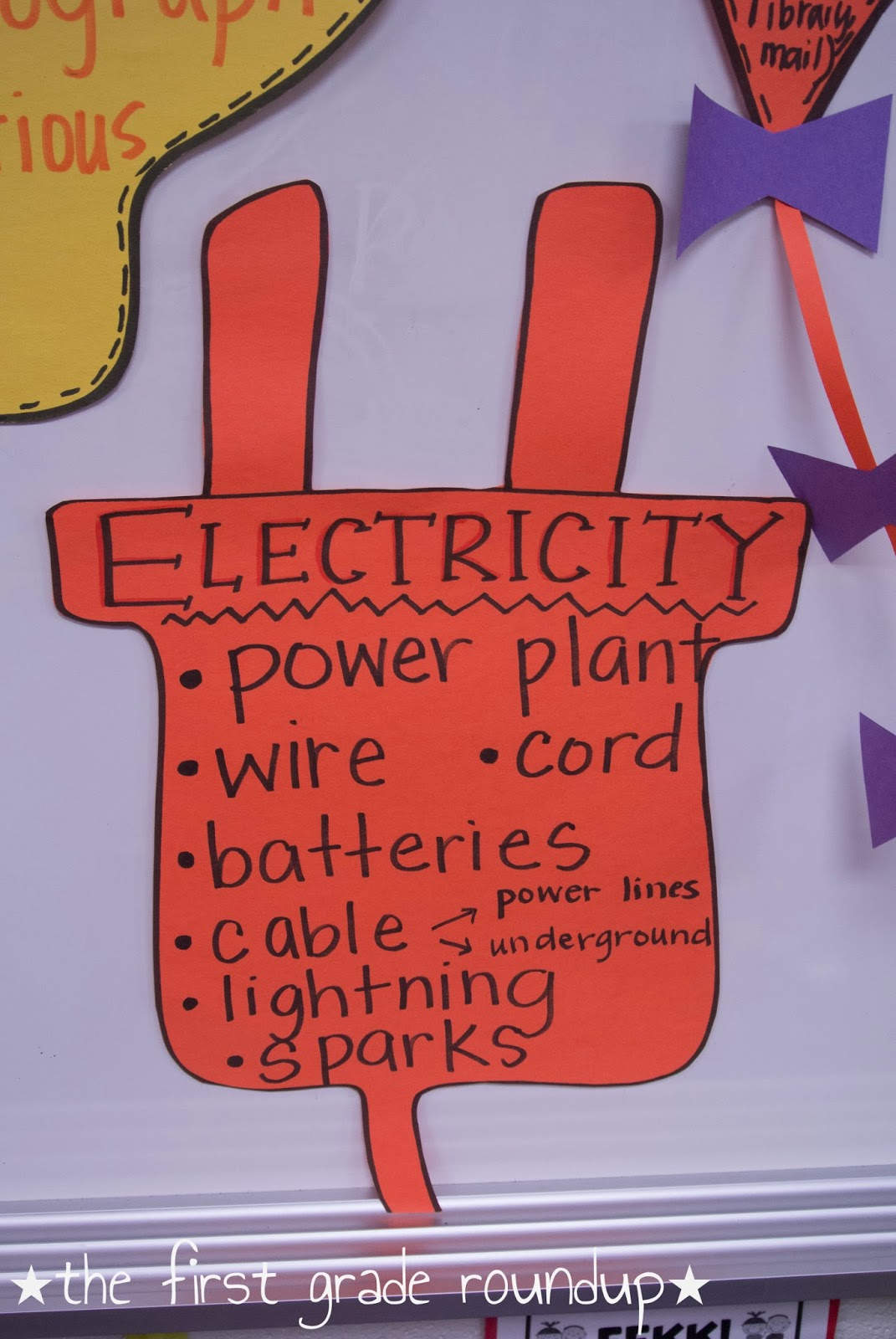 Science Of Electricity Firstgraderoundup On Pinterest Electric Circuit Electrical Safety And After That We Brainstormed A List Toys Need Cords Or Batteries To Work The Kids Quickly Saw How Important It Was Their Lives