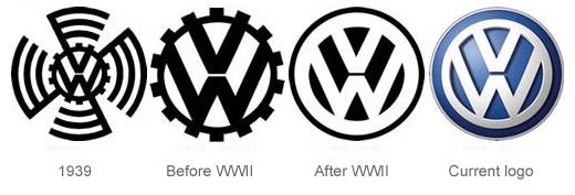 Evolusi Logo Merek Terkenal Dunia
