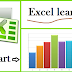 A Lesson - How to Create Chart in Excel
