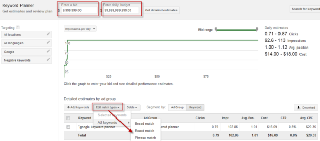AdWords Impressions Traffic Estimate