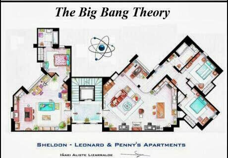 Plano de los apartamentos de Sheldon-Leonard y Penny. The Big Bang Theory. Planos de apartamentos de series de televisión