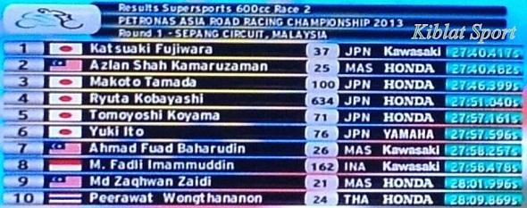 Hasil Race 2 SUPERSPORT 600cc ARRC Malaysia 2013