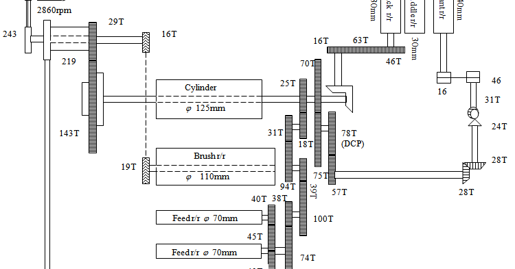 draft and draft constant of the comber machine