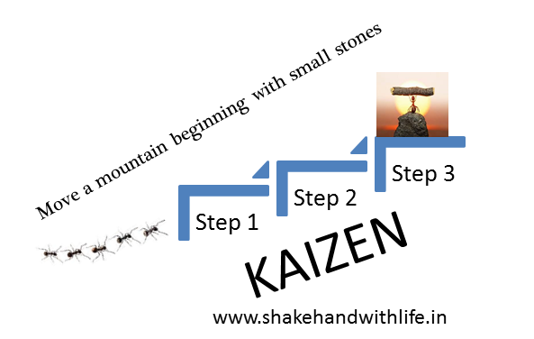 KAIZEN; Continuous improvement in small steps