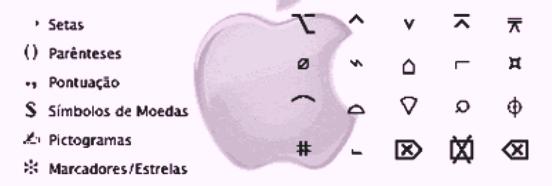 Como escrever os Carateres Especiais no Mac