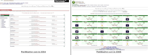 Screenshots of Pakweather.com in 2004 and 2005